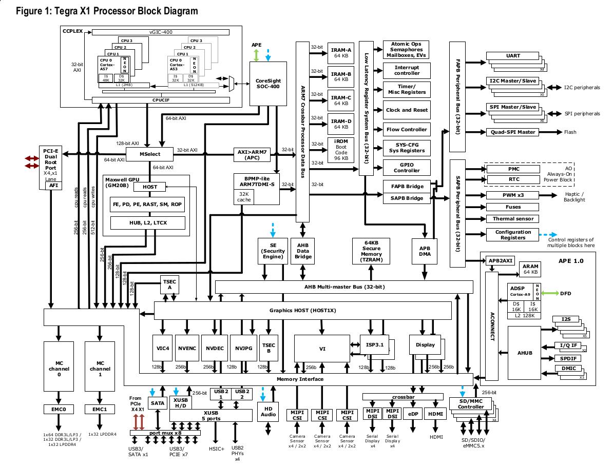 Openfpga On 2018 05 03 Irc Logs At Whitequarkorg Circuitmedic Part 1058 Q3k
